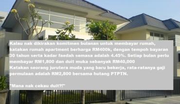 Harga rumah di Kuala Lumpur