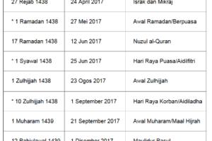 Takwim Islam 2017 Malaysia
