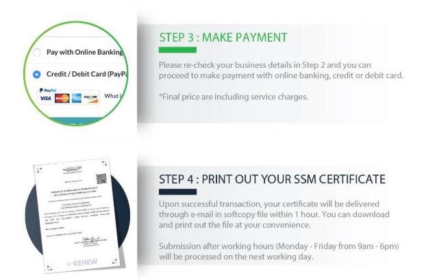 SSM online Renewal baru