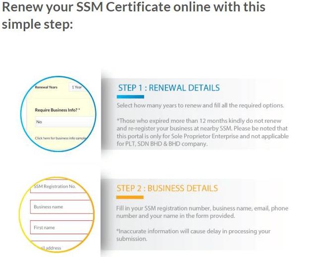 SSM Online Renew baru