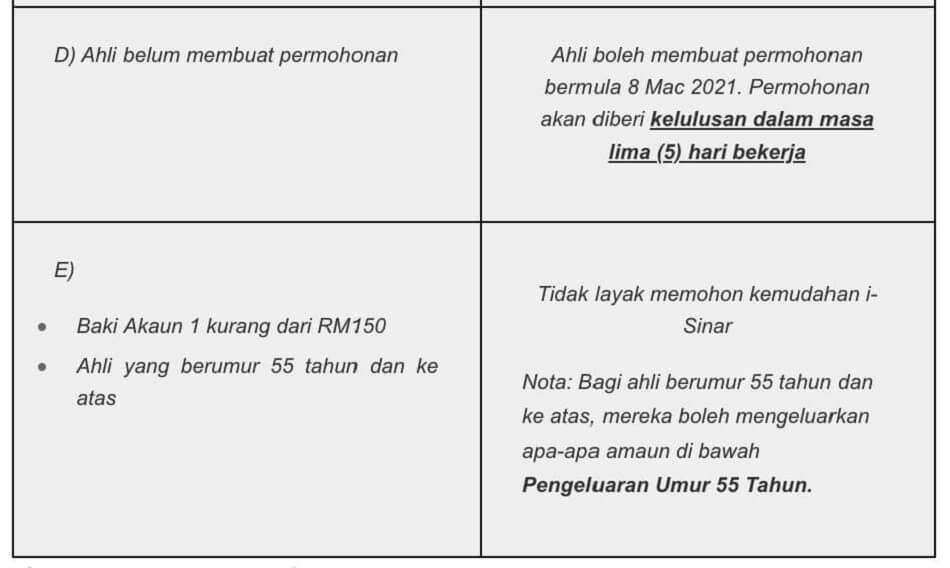 Status permohonan i-Sinar 2021