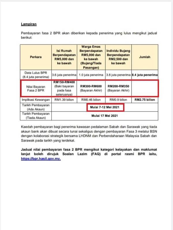 Tarikh pembayaran BPR fasa 2