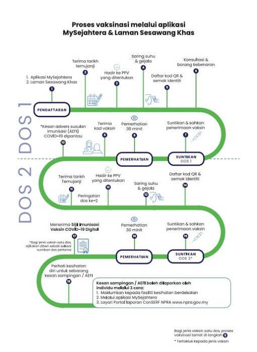 pendaftaran vaksin covid 19 online
