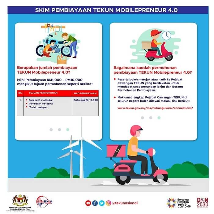 TEKUN Mobilepreneur 4.0