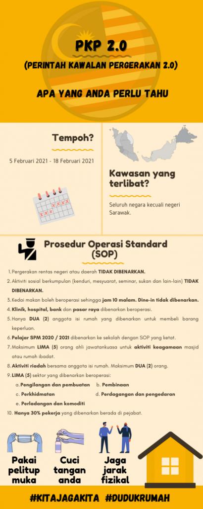 PKP 2.0
