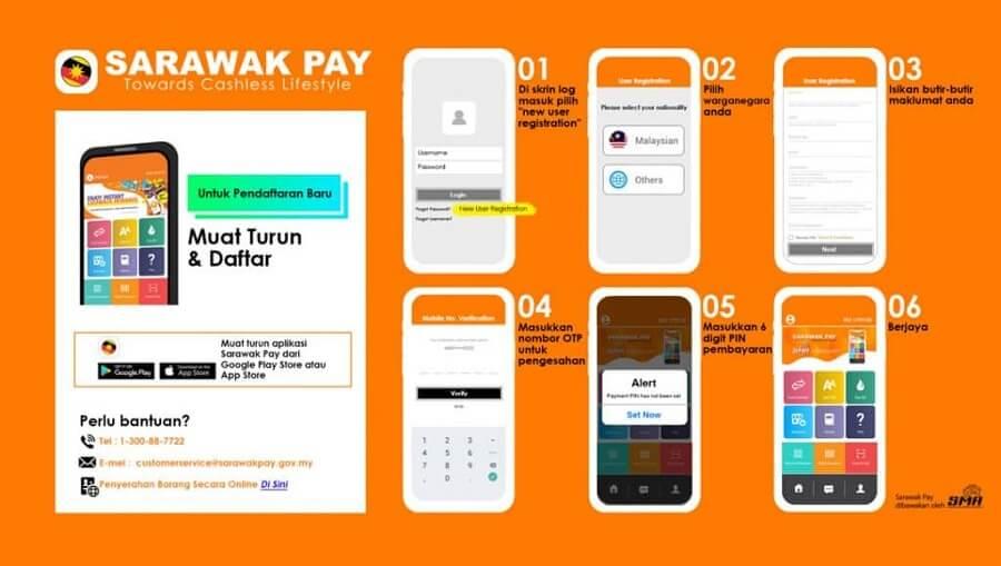 SarawakPay daftar